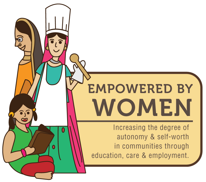 Empowered by Women